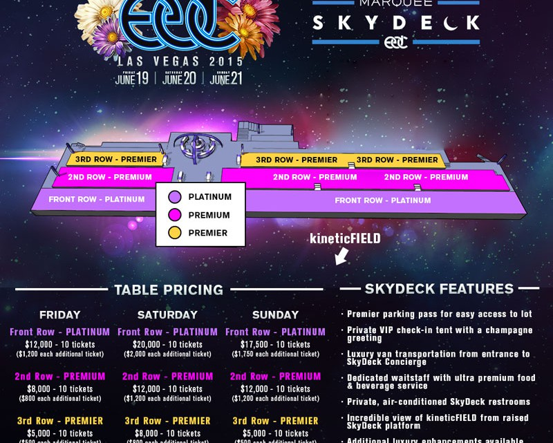Enjoy Edc From Your Private Table At Marquee S Skydeck